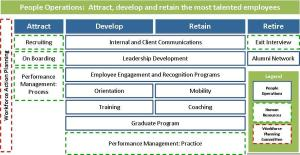 Generic Talent Model by ThePeopleStuff.com